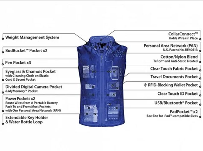 The Q.U.E.S.T. Men's Tech Vest has 42 pockets.